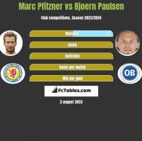 Marc Pfitzner vs Bjoern Paulsen h2h player stats