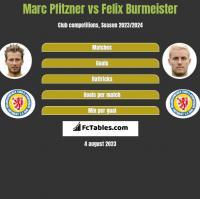 Marc Pfitzner vs Felix Burmeister h2h player stats
