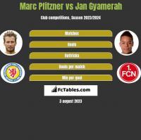 Marc Pfitzner vs Jan Gyamerah h2h player stats