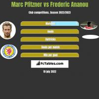 Marc Pfitzner vs Frederic Ananou h2h player stats