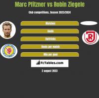 Marc Pfitzner vs Robin Ziegele h2h player stats