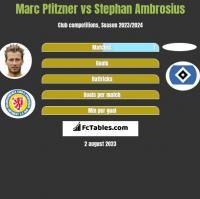 Marc Pfitzner vs Stephan Ambrosius h2h player stats