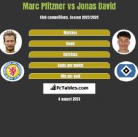 Marc Pfitzner vs Jonas David h2h player stats