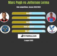 Marc Pugh vs Jefferson Lerma h2h player stats