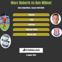 Marc Roberts vs Ben Wilmot h2h player stats