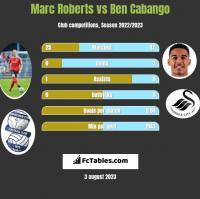 Marc Roberts vs Ben Cabango h2h player stats