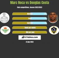 Marc Roca vs Douglas Costa h2h player stats