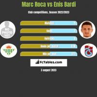 Marc Roca vs Enis Bardi h2h player stats