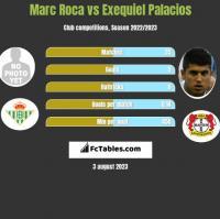 Marc Roca vs Exequiel Palacios h2h player stats
