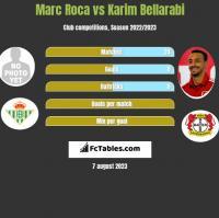 Marc Roca vs Karim Bellarabi h2h player stats