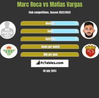 Marc Roca vs Matias Vargas h2h player stats