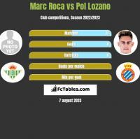 Marc Roca vs Pol Lozano h2h player stats