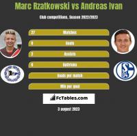 Marc Rzatkowski vs Andreas Ivan h2h player stats
