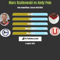 Marc Rzatkowski vs Andy Polo h2h player stats