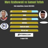 Marc Rzatkowski vs Samuel Tetteh h2h player stats