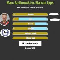 Marc Rzatkowski vs Marcus Epps h2h player stats