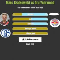 Marc Rzatkowski vs Dru Yearwood h2h player stats