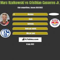 Marc Rzatkowski vs Cristhian Casseres Jr. h2h player stats