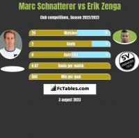 Marc Schnatterer vs Erik Zenga h2h player stats