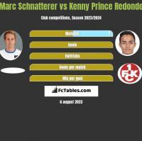 Marc Schnatterer vs Kenny Prince Redondo h2h player stats