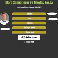 Marc Schnatterer vs Nikolas Sessa h2h player stats