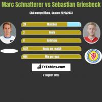 Marc Schnatterer vs Sebastian Griesbeck h2h player stats