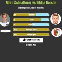 Marc Schnatterer vs Niklas Dorsch h2h player stats