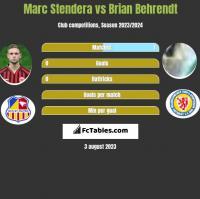 Marc Stendera vs Brian Behrendt h2h player stats