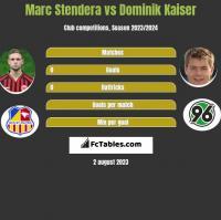 Marc Stendera vs Dominik Kaiser h2h player stats