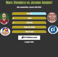 Marc Stendera vs Jerome Gondorf h2h player stats