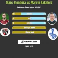 Marc Stendera vs Marvin Bakalorz h2h player stats