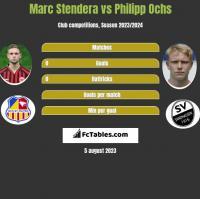 Marc Stendera vs Philipp Ochs h2h player stats