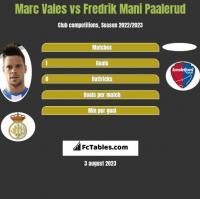 Marc Vales vs Fredrik Mani Paalerud h2h player stats