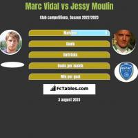 Marc Vidal vs Jessy Moulin h2h player stats