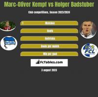 Marc-Oliver Kempf vs Holger Badstuber h2h player stats