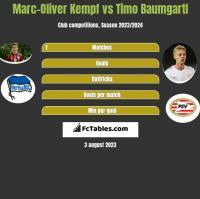 Marc-Oliver Kempf vs Timo Baumgartl h2h player stats