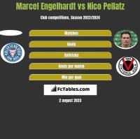 Marcel Engelhardt vs Nico Pellatz h2h player stats