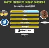 Marcel Franke vs Damian Rossbach h2h player stats