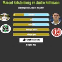 Marcel Halstenberg vs Andre Hoffmann h2h player stats