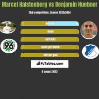Marcel Halstenberg vs Benjamin Huebner h2h player stats