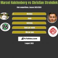 Marcel Halstenberg vs Christian Strohdiek h2h player stats