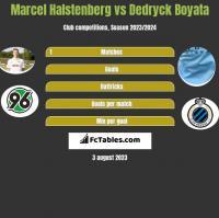 Marcel Halstenberg vs Dedryck Boyata h2h player stats