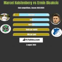 Marcel Halstenberg vs Ermin Bicakcic h2h player stats