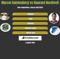 Marcel Halstenberg vs Haavard Nordtveit h2h player stats