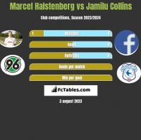 Marcel Halstenberg vs Jamilu Collins h2h player stats