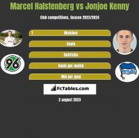 Marcel Halstenberg vs Jonjoe Kenny h2h player stats