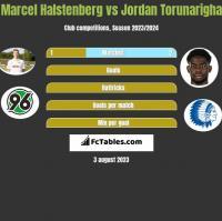 Marcel Halstenberg vs Jordan Torunarigha h2h player stats
