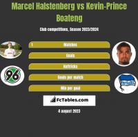Marcel Halstenberg vs Kevin-Prince Boateng h2h player stats
