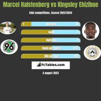 Marcel Halstenberg vs Kingsley Ehizibue h2h player stats