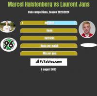 Marcel Halstenberg vs Laurent Jans h2h player stats